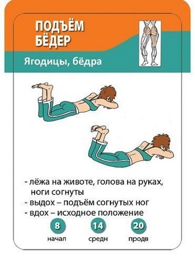 тренировка, занятия дома, упражнения для попы, для ягодиц, для пресса, для бедер, фитнес, фитнесс, силовые упражнения, упражнения со своим весом, накачать попу, подкачать попу